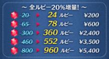 ルビー20%増量セール